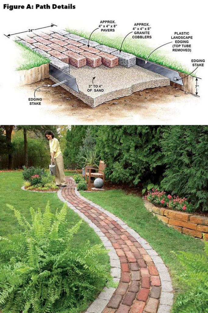 DIY Brick Garden Path, beautiful in traditional and cottage garden design, such as a Mediterranean or English garden.