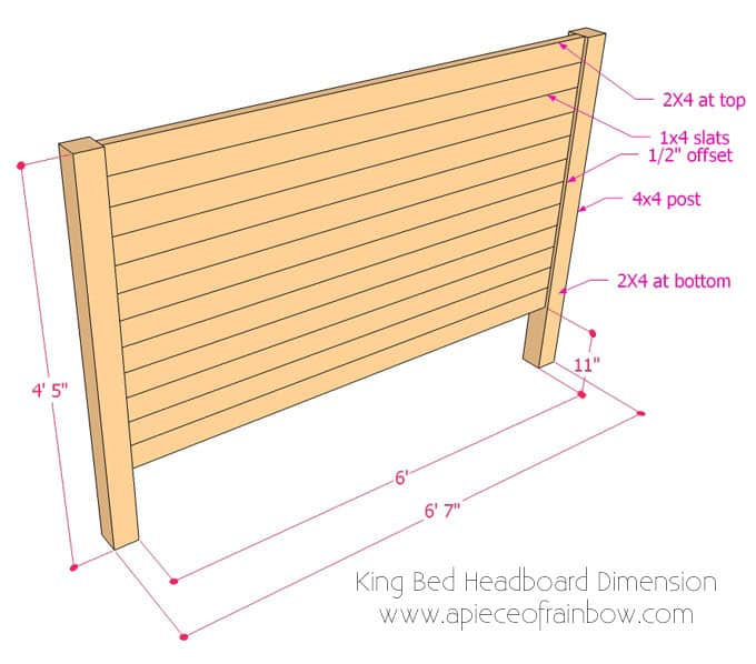 The Back Support Structures Of A Diy King Size Headboard Is Same As Queen Just Add 16 Inches To Length All Horizontal