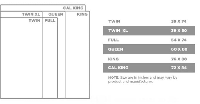 Mattress Sizes Comparison Chart for twin, full, queen and king bed frames