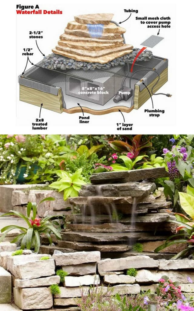 DIY pond with waterfall